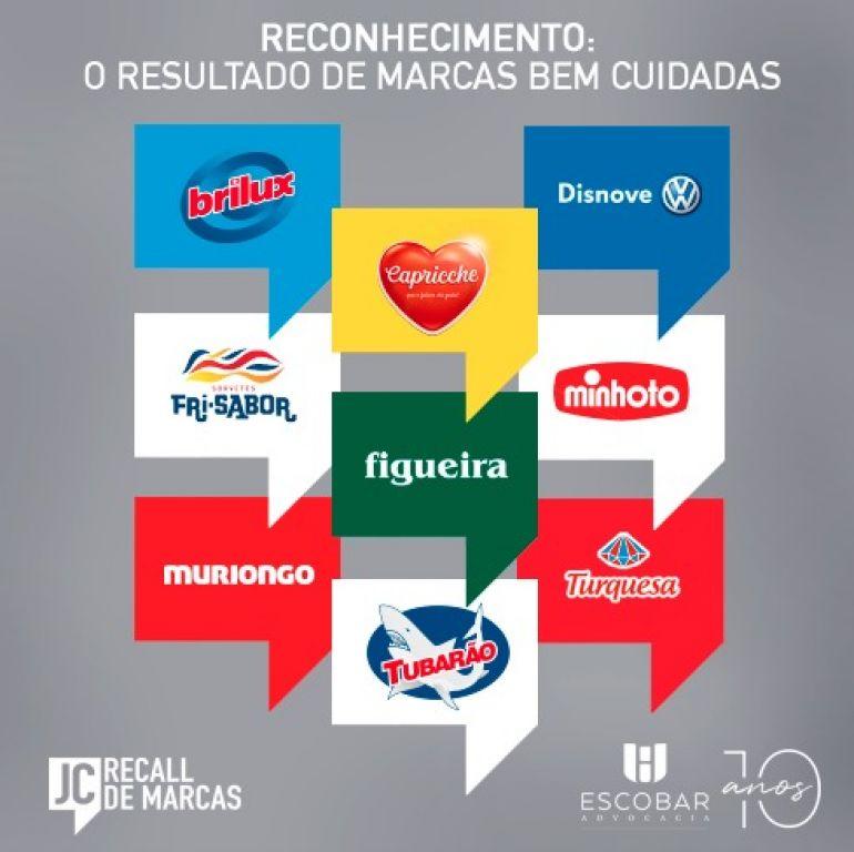 Prêmio JC Recall de Marcas